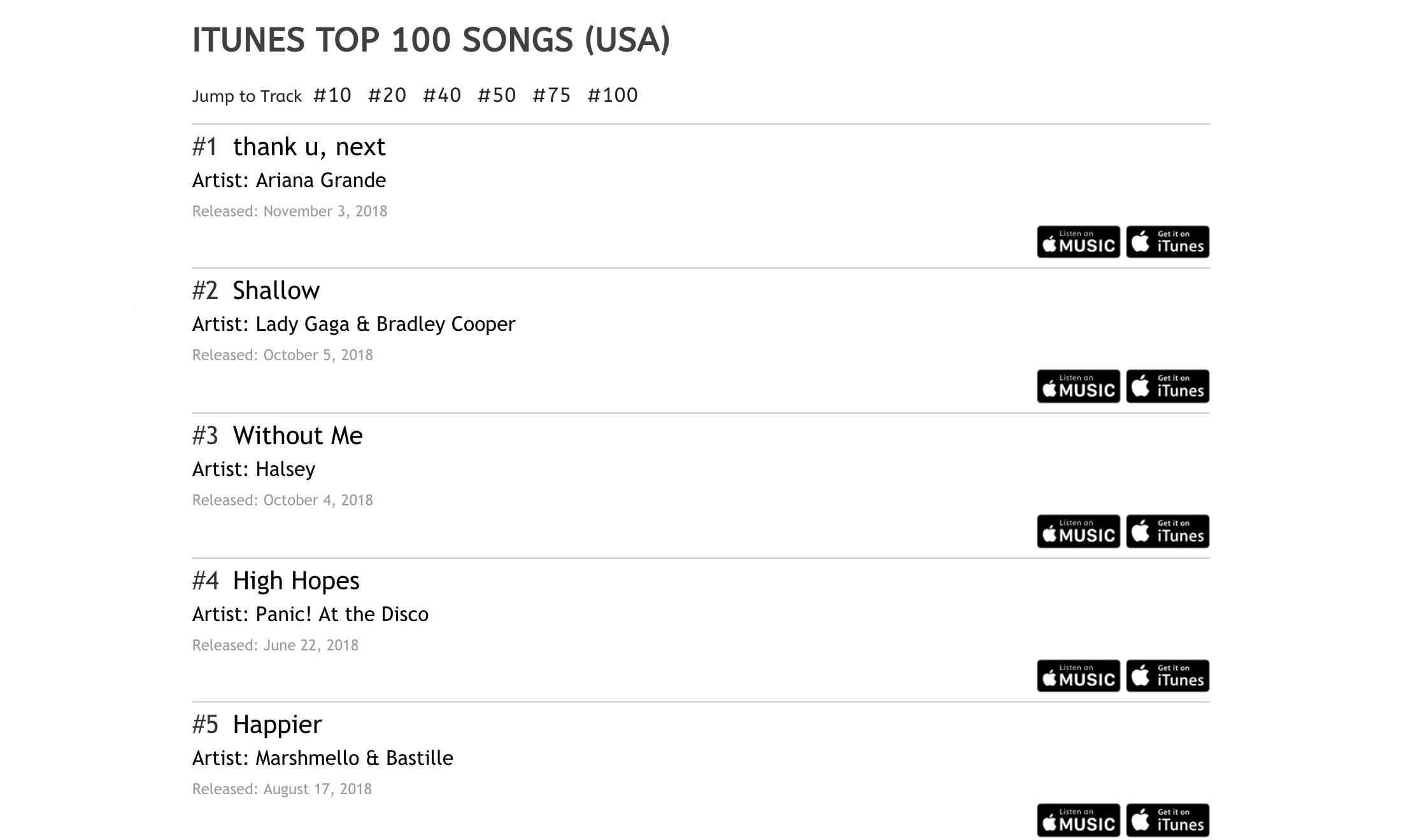 """""""刷"""" 出问题?吴亦凡新专辑已经跌出 iTunes 美国榜单 Top 100"""