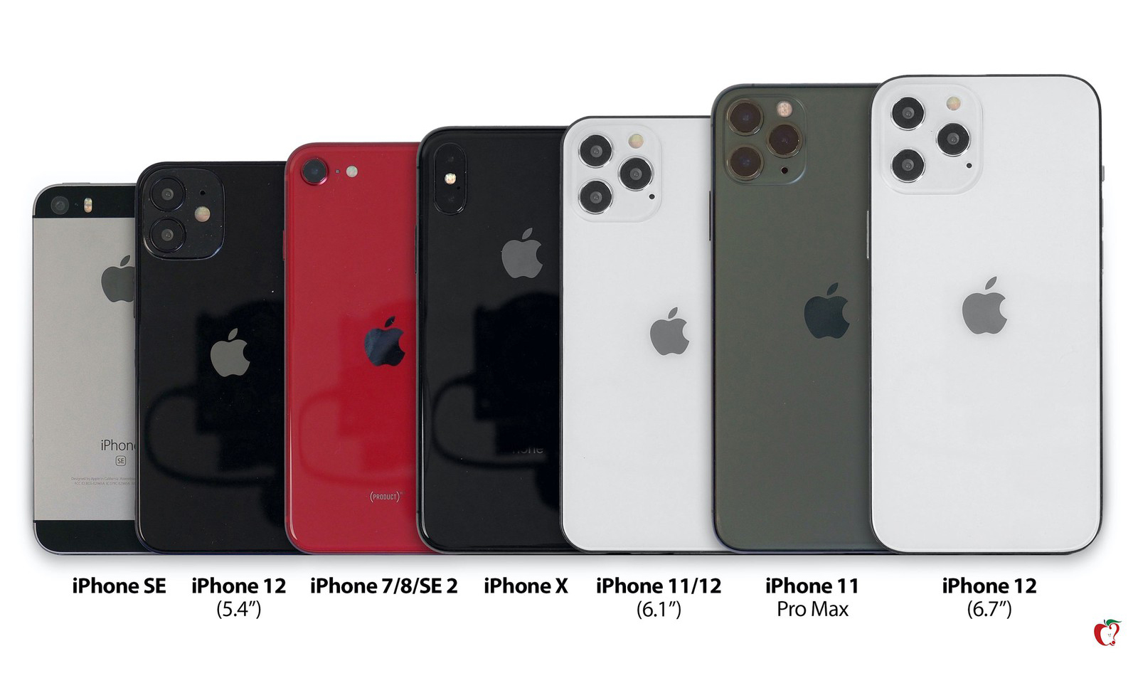 你的选择是?iPhone 12 尺寸全对比