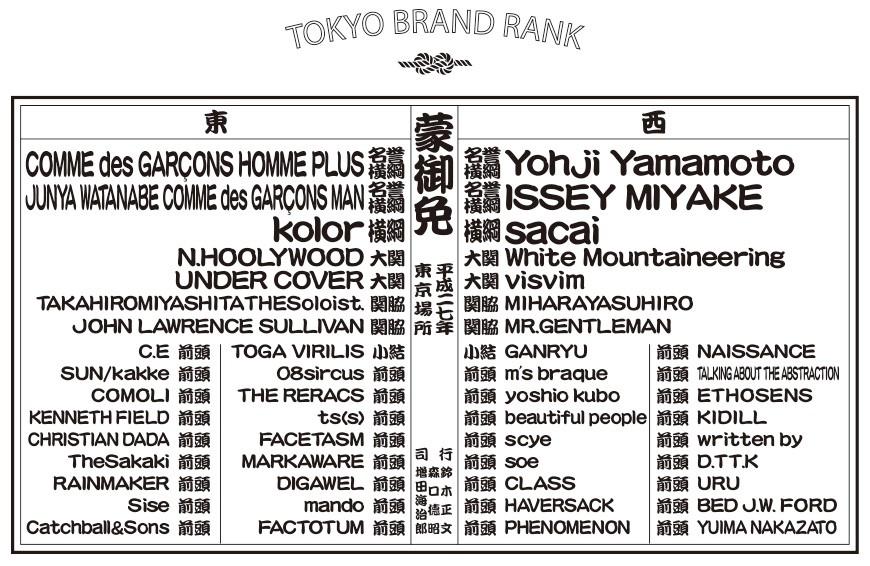 Tokyo Brand Rank:东京男装品牌战力排名表 (中篇)